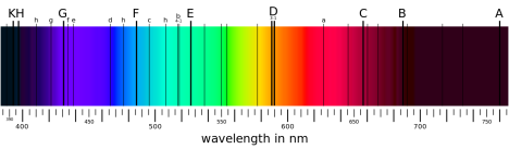 1280px-Fraunhofer_lines.svg (1)