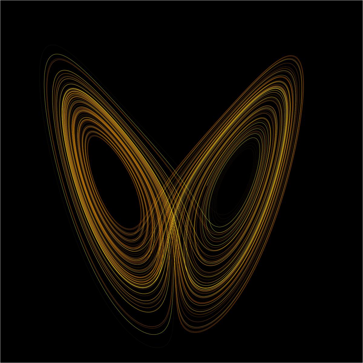 ကစဥ့္ကလ်ား ျဖစ္ျခင္း (သို ့မဟုတ္) Chaos Theory(Butterfly Effect)